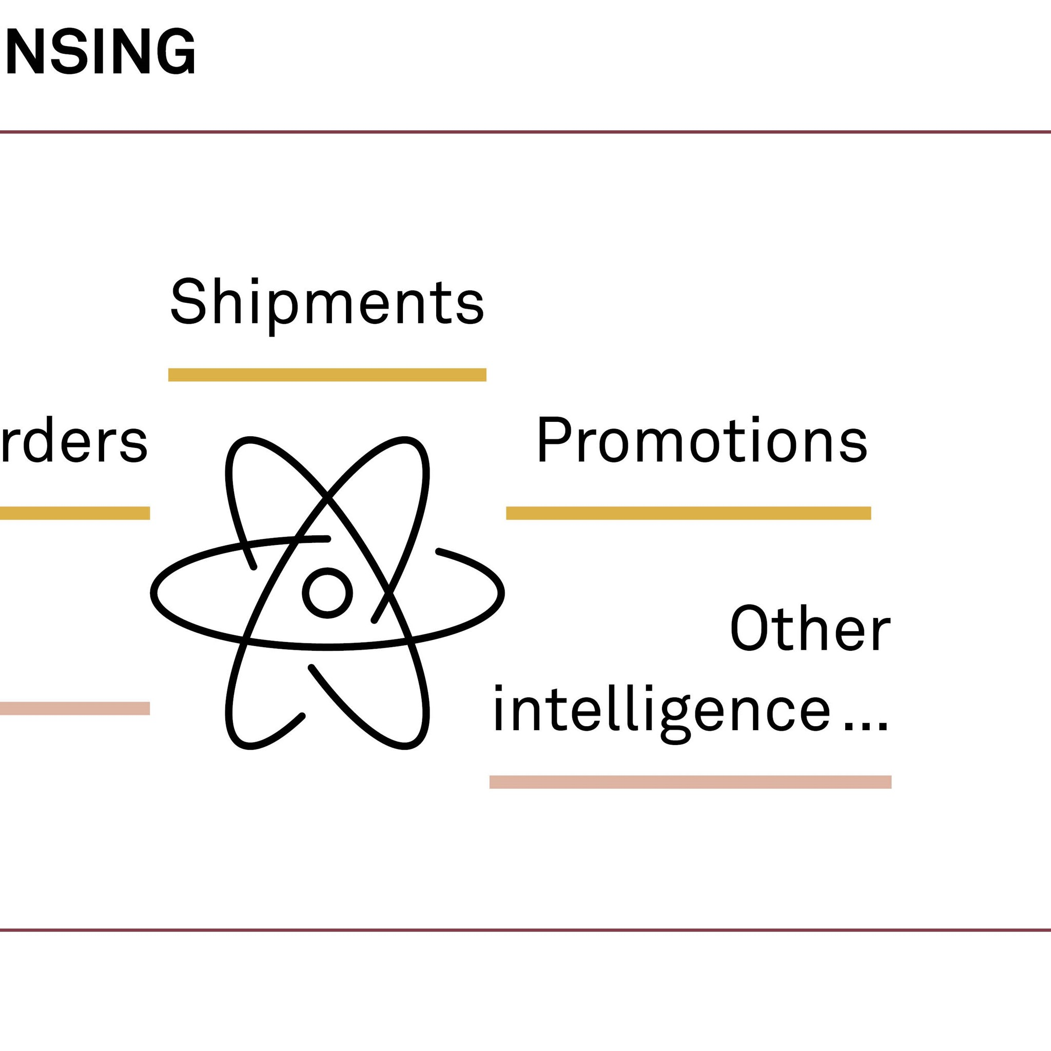 Demand sensing and demand planning