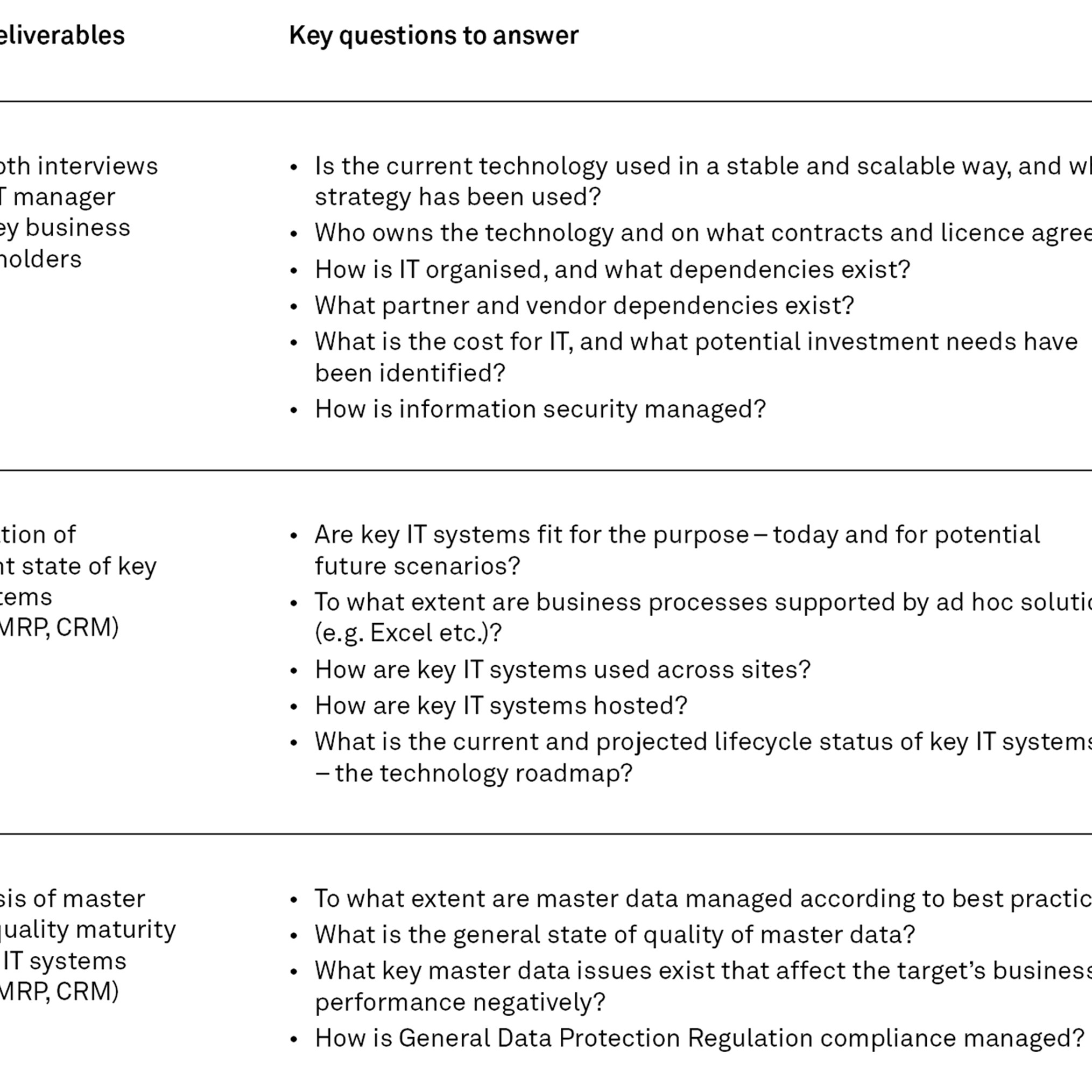 Examples of key questions for an IT due diligence