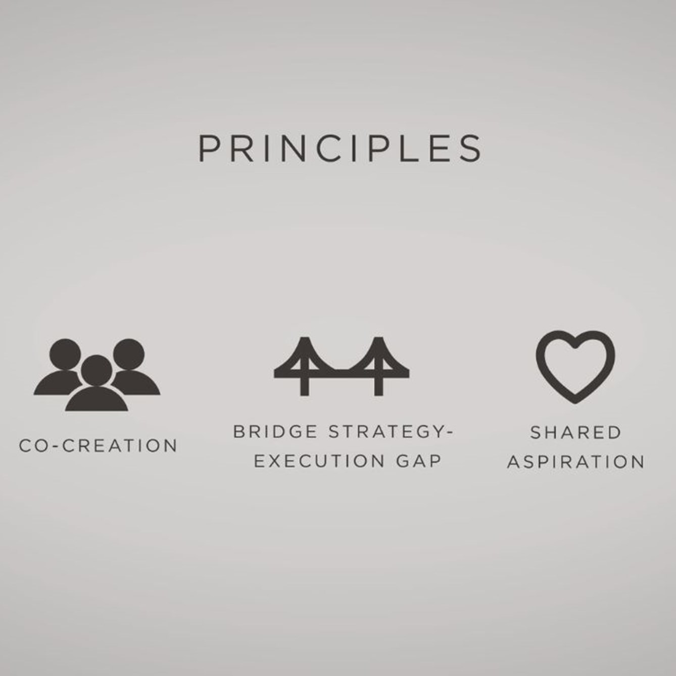 Fundamental principles for working collaboratively