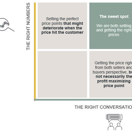 We argue that pricing is about the right data and the right conversations.