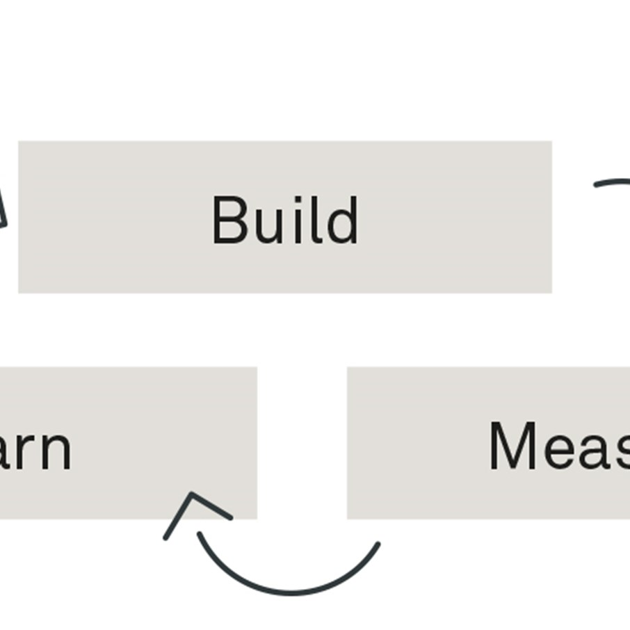 How to work the startup way by repeating the circle of building, measuring and learning.