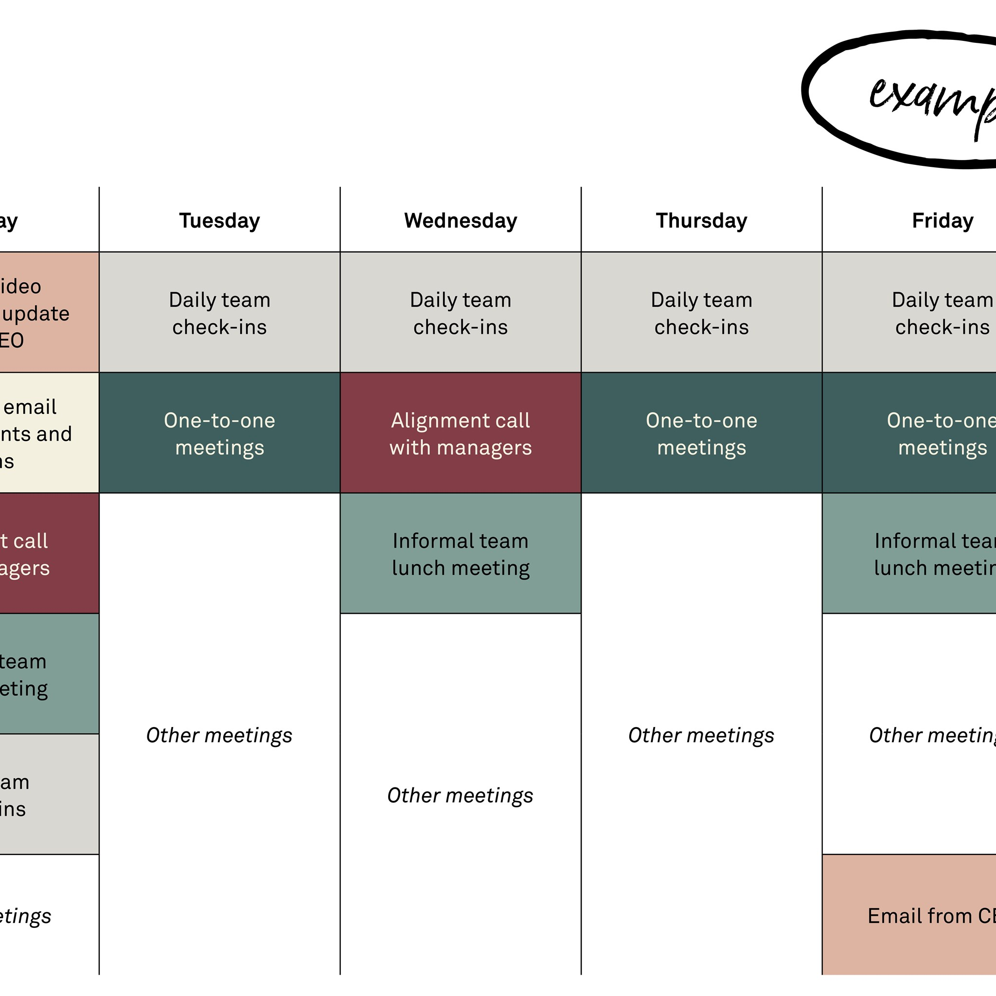 Example of a weekly communication plan