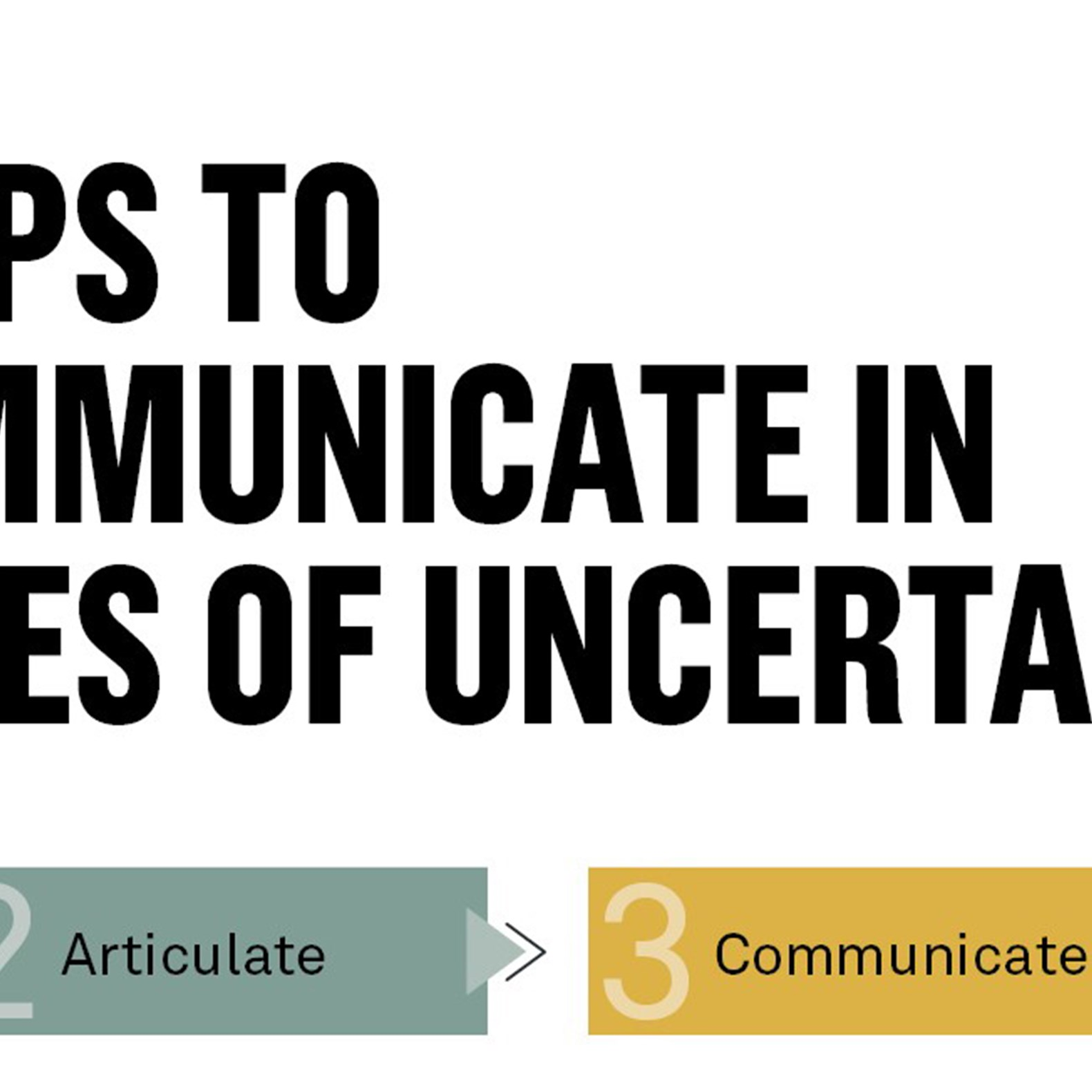 Four steps to communicate in times of uncertainty.