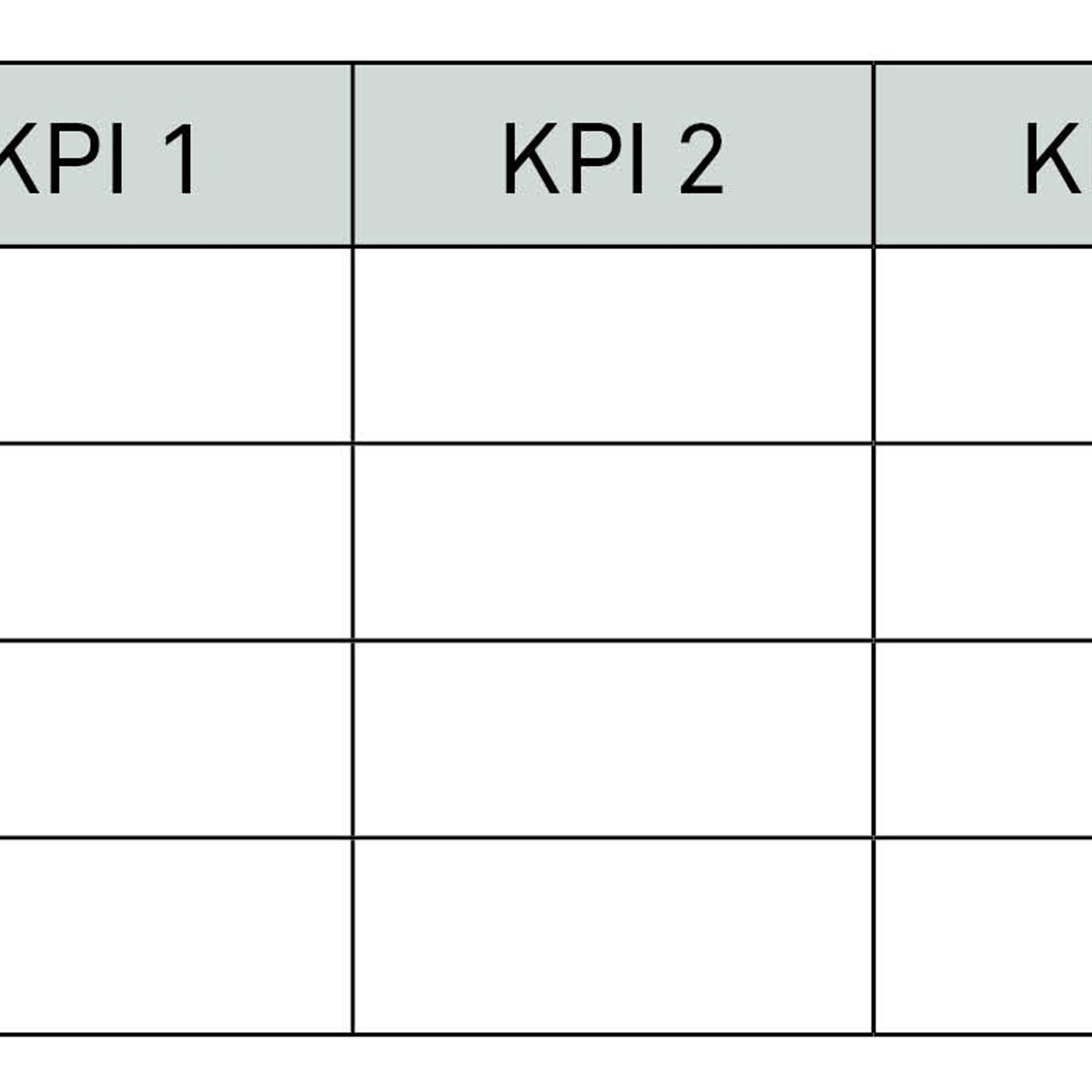 Counting number of KPIs per stakeholder group