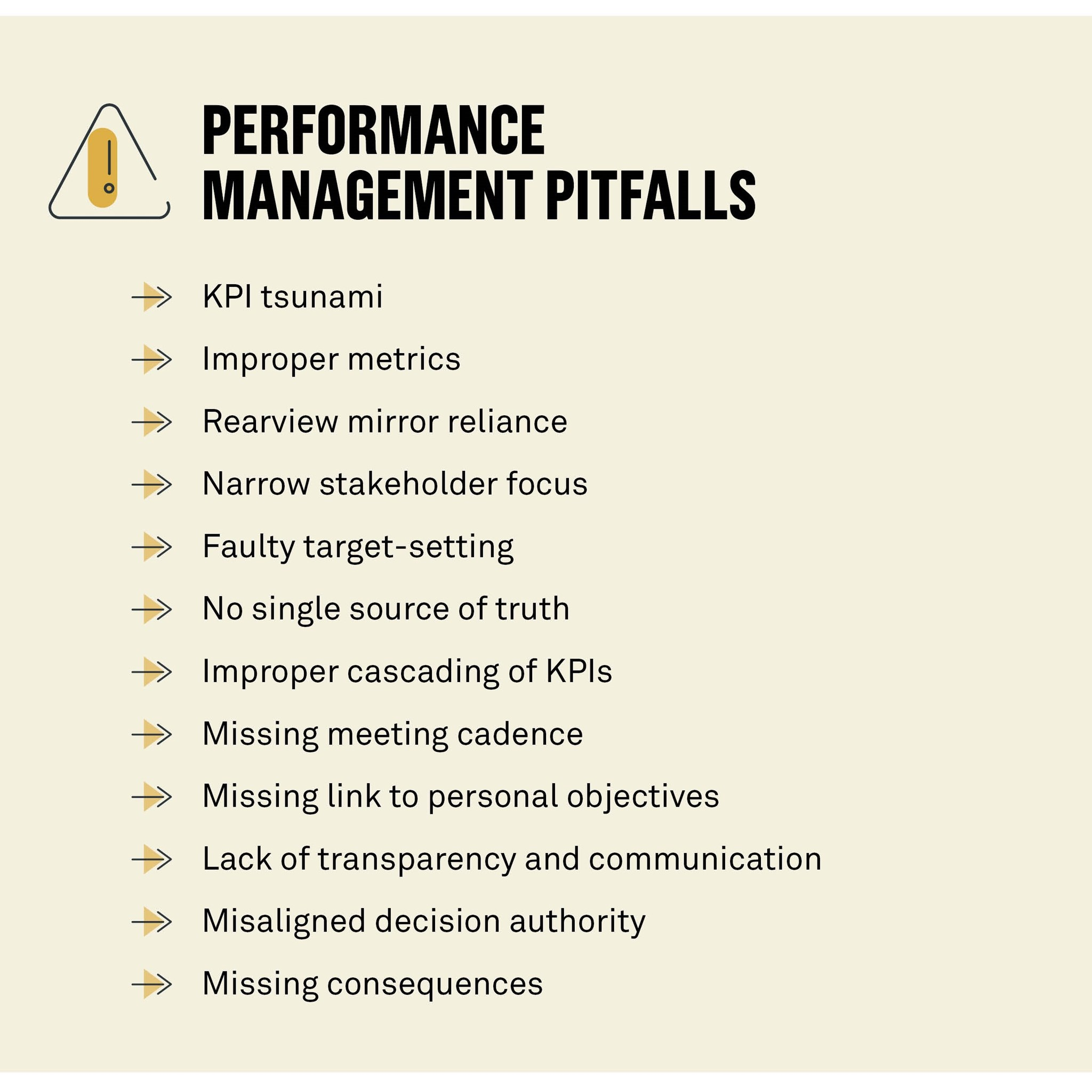 Organisations often fall victim to one of these common performance management pitfalls