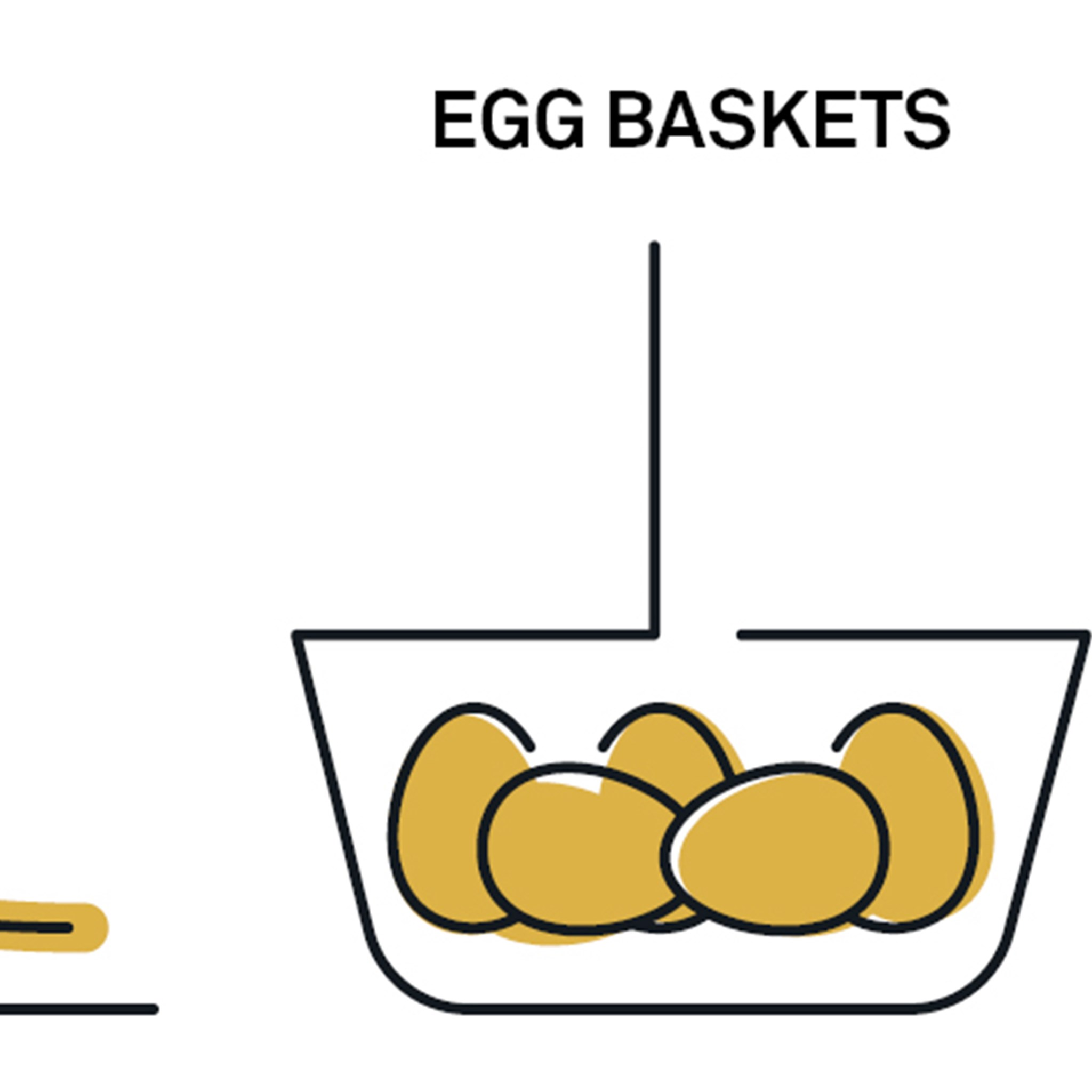 Doing risk management, we recommend looking for five signs of Extremistan: snowballs, long tails, egg baskets, lock-ins and Gordian knots.
